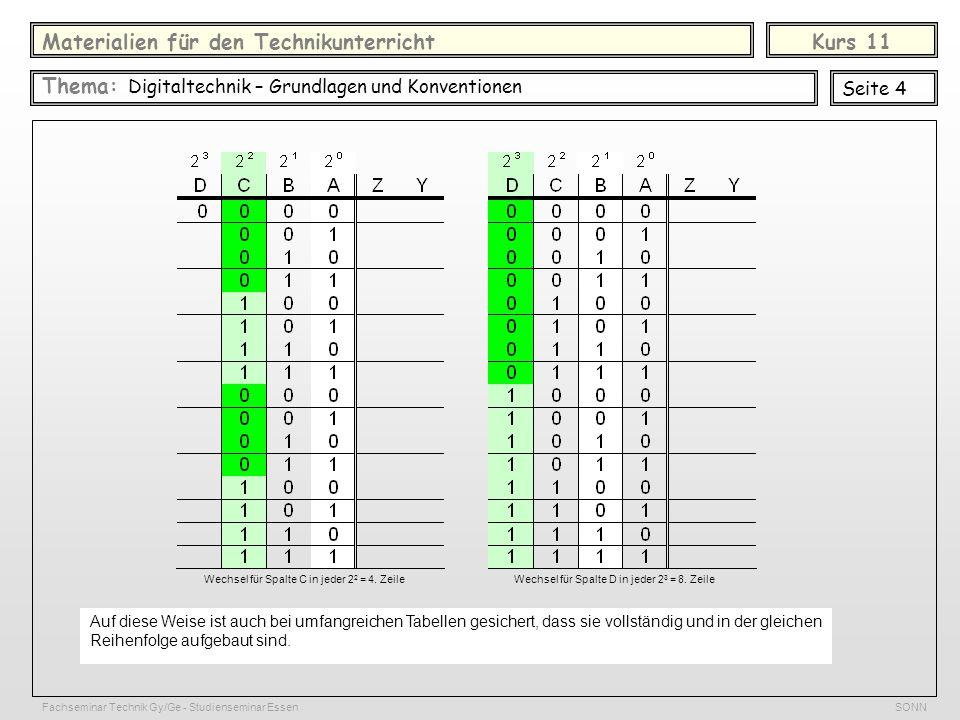 Materialien für den TechnikunterrichtKurs 11 Thema: Digitaltechnik – Grundlagen und Konventionen Seite 4 Wechsel für Spalte C in jeder 2 2 = 4. Zeile