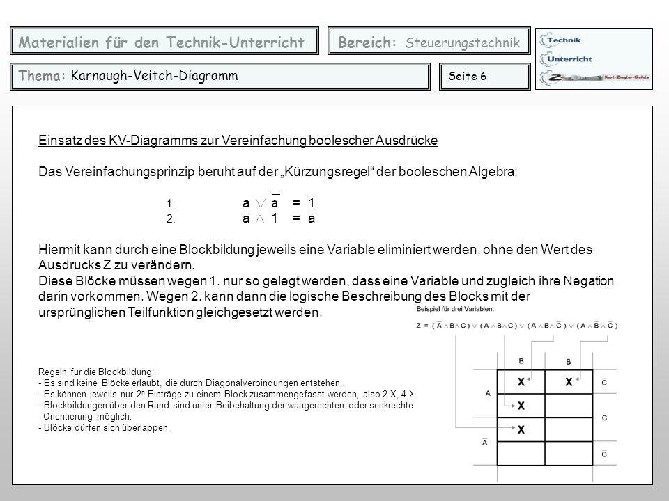 Materialien für den Technik-Unterricht Bereich: Steuerungstechnik Thema: Karnaugh-Veitch-Diagramm Seite 6 Einsatz des KV-Diagramms zur Vereinfachung b