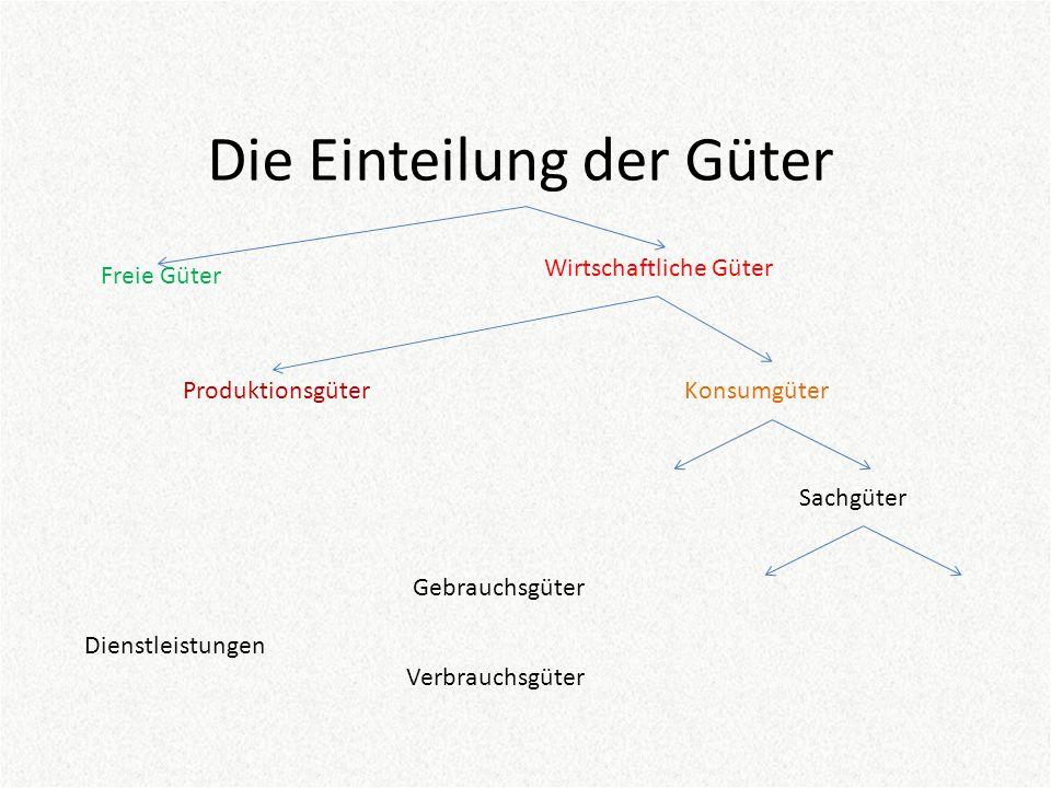 Die Einteilung der Güter Sachgüter Dienstleistungen Freie Güter Wirtschaftliche Güter Gebrauchsgüter Verbrauchsgüter ProduktionsgüterKonsumgüter