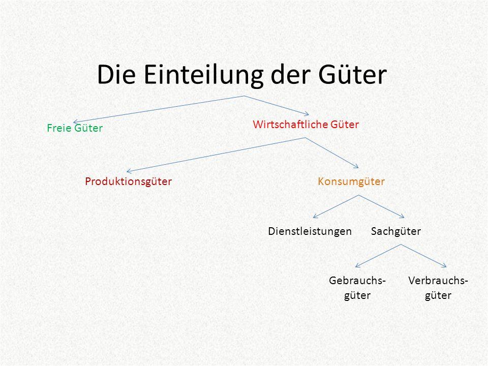 Die Einteilung der Güter SachgüterDienstleistungen Freie Güter Wirtschaftliche Güter Gebrauchs- güter Verbrauchs- güter ProduktionsgüterKonsumgüter