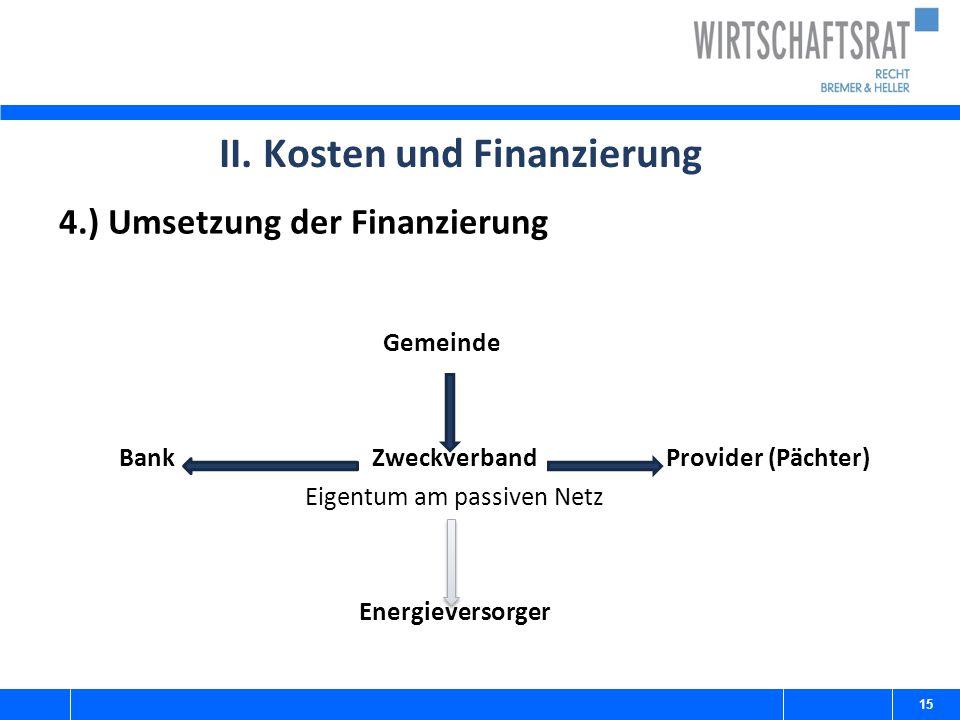 II. Kosten und Finanzierung 4.) Umsetzung der Finanzierung Gemeinde Bank Zweckverband Provider (Pächter) Eigentum am passiven Netz Energieversorger 15