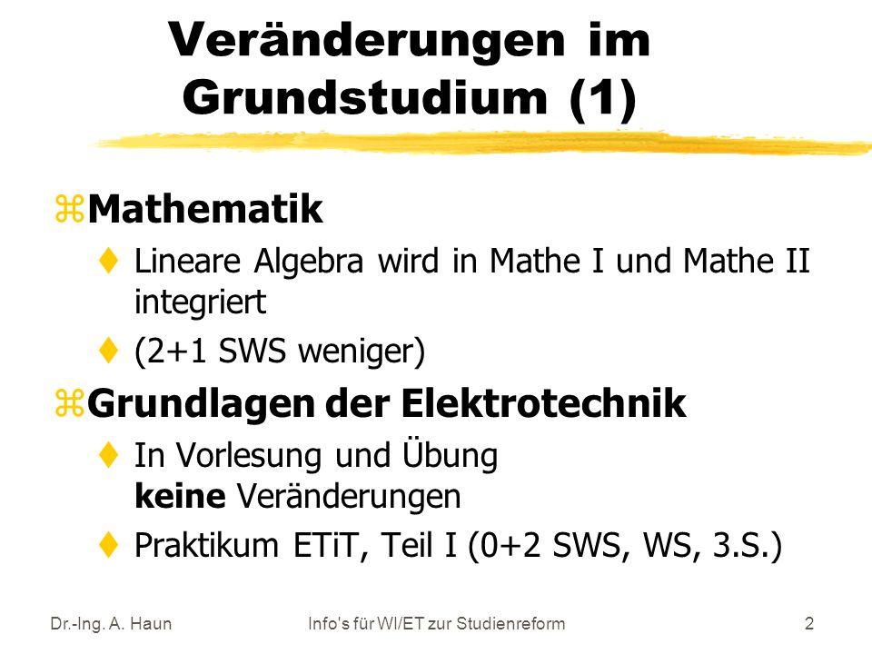 Dr.-Ing.A. HaunInfo s für WI/ET zur Studienreform13 Vertiefung EVT Energieanw.