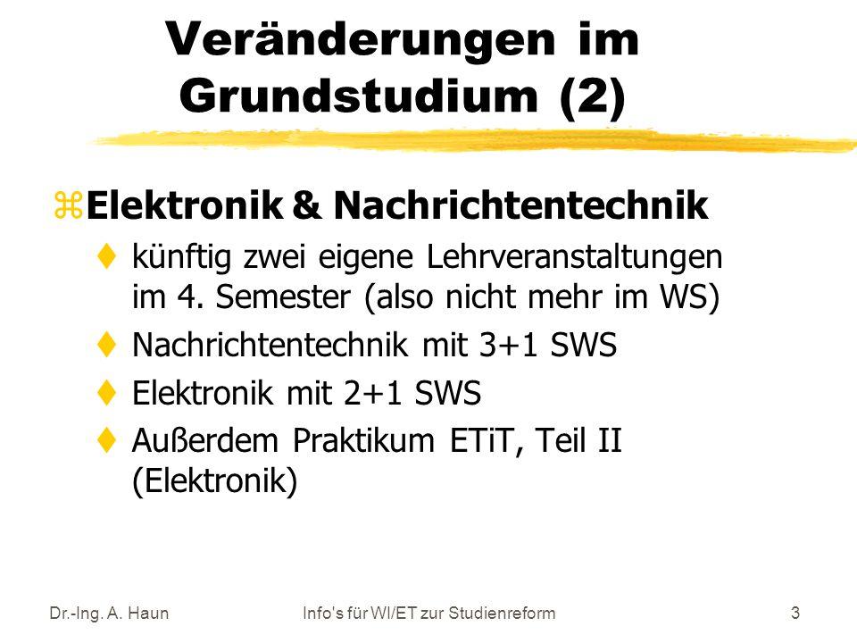 Dr.-Ing.A. HaunInfo s für WI/ET zur Studienreform14 Vertiefung EVT Energieanw.