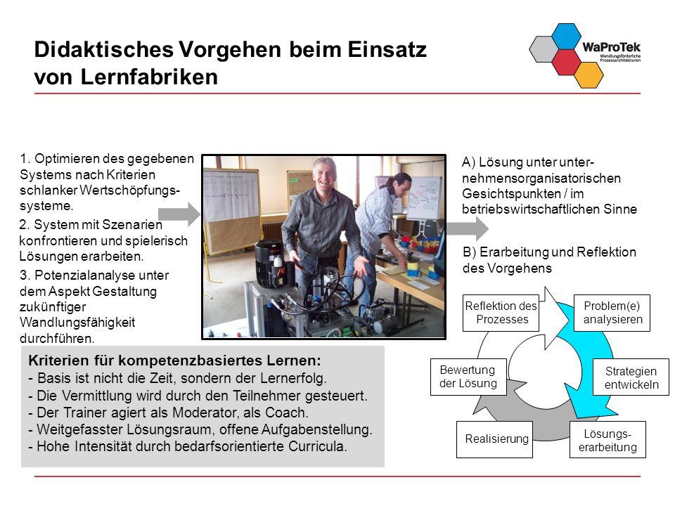 Didaktisches Vorgehen beim Einsatz von Lernfabriken 1. Optimieren des gegebenen Systems nach Kriterien schlanker Wertschöpfungs- systeme. 2. System mi