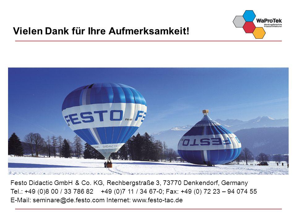 Vielen Dank für Ihre Aufmerksamkeit! Festo Didactic GmbH & Co. KG, Rechbergstraße 3, 73770 Denkendorf, Germany Tel.: +49 (0)8 00 / 33 786 82 +49 (0)7