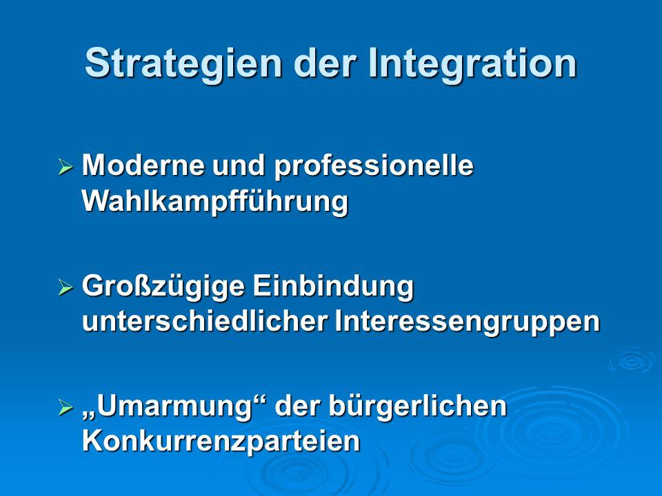 """Strategien der Integration  Moderne und professionelle Wahlkampfführung  Großzügige Einbindung unterschiedlicher Interessengruppen  """"Umarmung"""" der"""