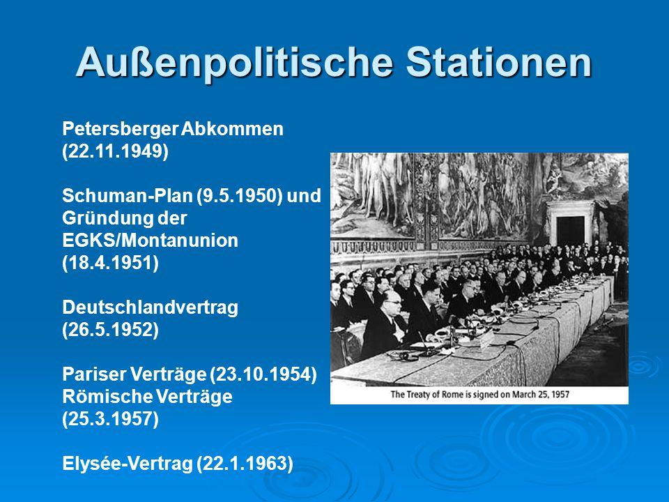 Außenpolitische Stationen Petersberger Abkommen (22.11.1949) Schuman-Plan (9.5.1950) und Gründung der EGKS/Montanunion (18.4.1951) Deutschlandvertrag