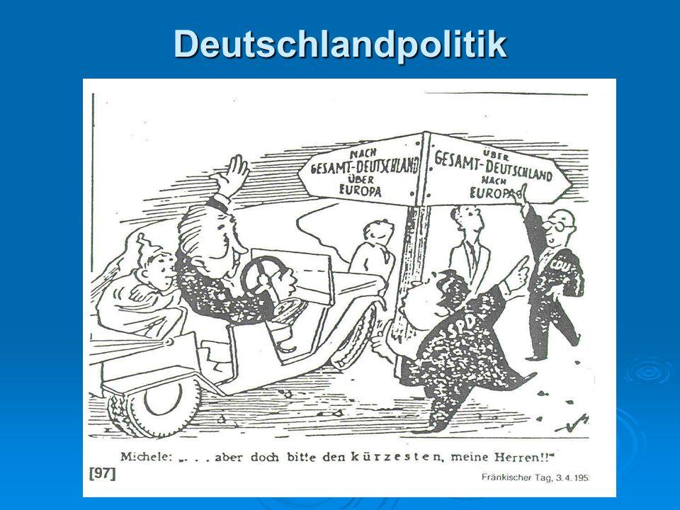 Deutschlandpolitik
