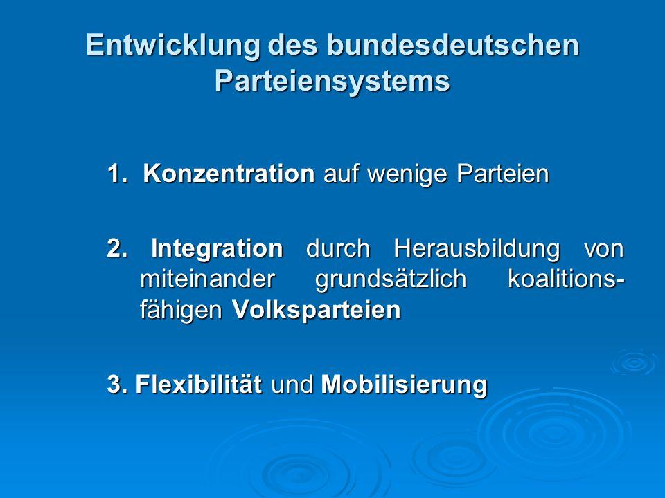 Entwicklung des bundesdeutschen Parteiensystems 1. Konzentration auf wenige Parteien 2. Integration durch Herausbildung von miteinander grundsätzlich