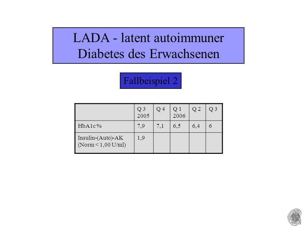 LADA - latent autoimmuner Diabetes des Erwachsenen Fallbeispiel 2 Q 3 2005 Q 4Q 1 2006 Q 2Q 3 HbA1c %7,97,16,56,46 Insulin-(Auto)-AK (Norm < 1,00 U/ml