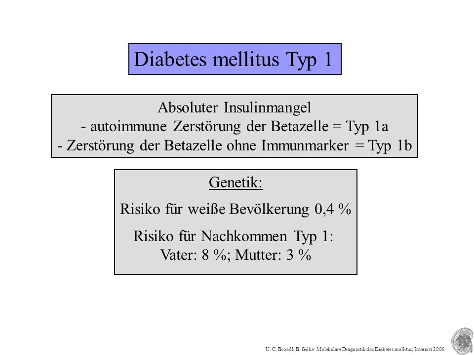 LADA - latent autoimmuner Diabetes des Erwachsenen Fallbeispiel 2 Q 3 2005 Q 4Q 1 2006 Q 2Q 3 HbA1c %7,97,16,56,46 Insulin-(Auto)-AK (Norm < 1,00 U/ml) 1,9