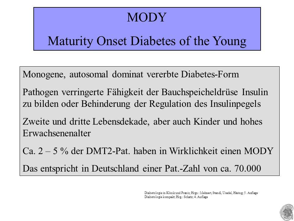 MODY Maturity Onset Diabetes of the Young Monogene, autosomal dominat vererbte Diabetes-Form Pathogen verringerte Fähigkeit der Bauchspeicheldrüse Ins