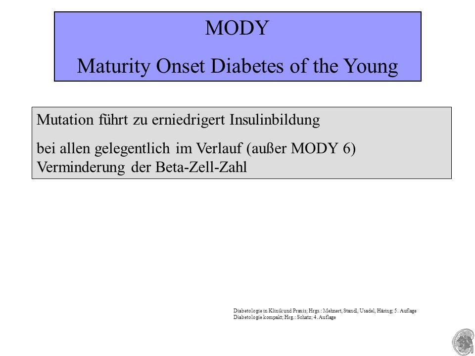 MODY Maturity Onset Diabetes of the Young Mutation führt zu erniedrigert Insulinbildung bei allen gelegentlich im Verlauf (außer MODY 6) Verminderung