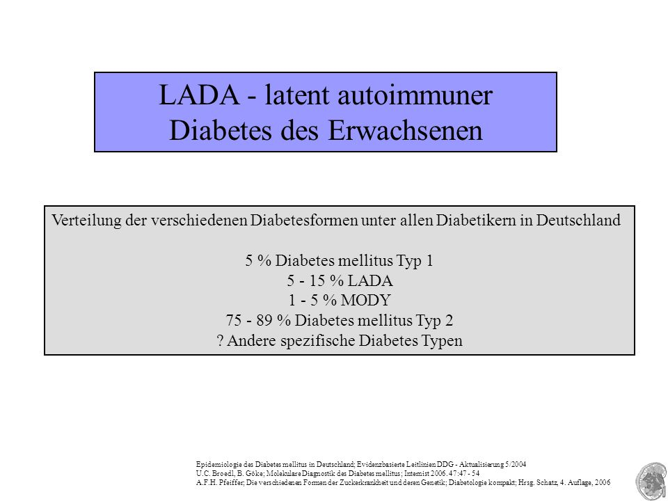 MODY Maturity Onset Diabetes of the Young MODY 2 (Chromosom 7, Glukokinase-Defekt): die als Glukosesensor dienende Glukokinase funktioniert nicht adäquat die Insulinabgabe funktioniert erst bei höherer Blutglukose- konzentration die Insulinproduktion ist ungestört Diabetologie in Klinik und Praxis; Hrgs.: Mehnert, Standl, Usadel, Häring; 5.