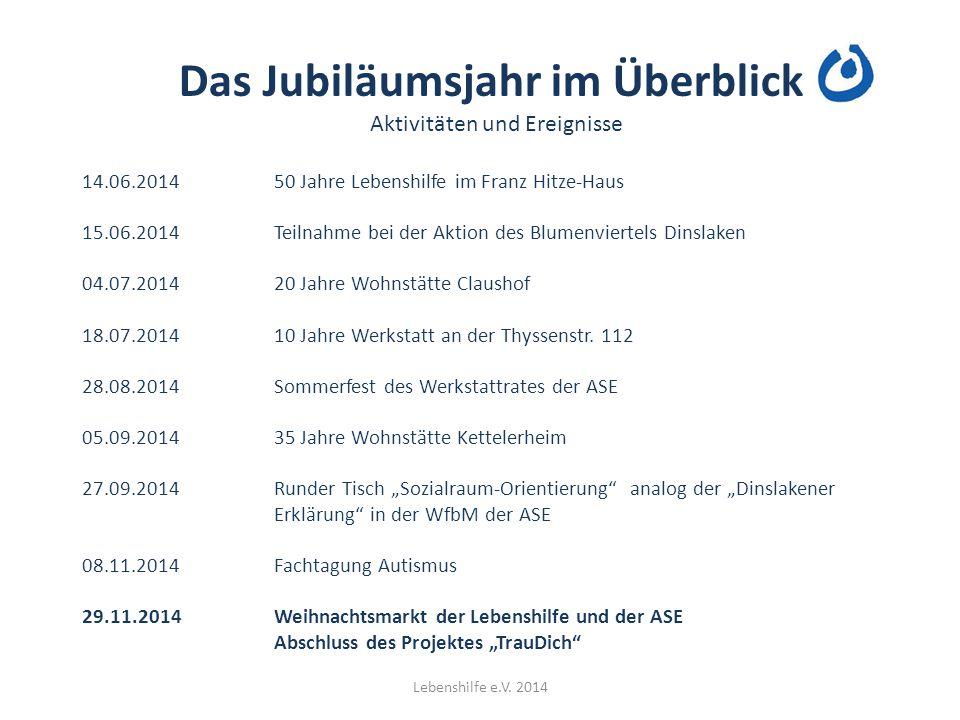 Das Jubiläumsjahr im Überblick Aktivitäten und Ereignisse Lebenshilfe e.V. 2014 14.06.201450 Jahre Lebenshilfe im Franz Hitze-Haus 15.06.2014Teilnahme
