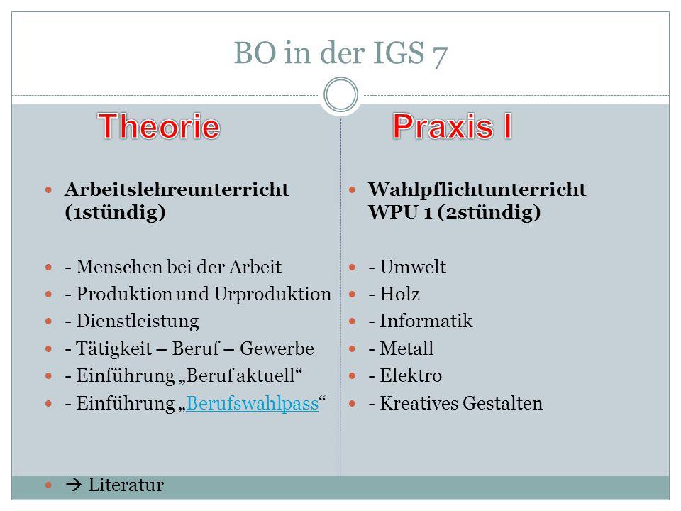 BO in der IGS 7 Arbeitslehreunterricht (1stündig) - Menschen bei der Arbeit - Produktion und Urproduktion - Dienstleistung - Tätigkeit – Beruf – Gewer
