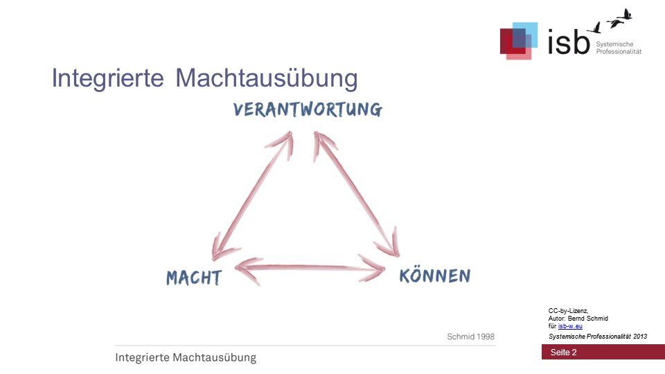 CC-by-Lizenz, Autor: Bernd Schmid für isb-w.euisb-w.eu Systemische Professionalität 2013 Seite 2 Integrierte Machtausübung CC-by-Lizenz, Autor: Bernd Schmid für isb-w.euisb-w.eu Systemische Professionalität 2013