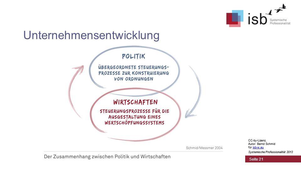 CC-by-Lizenz, Autor: Bernd Schmid für isb-w.euisb-w.eu Systemische Professionalität 2013 Seite 21 Unternehmensentwicklung CC-by-Lizenz, Autor: Bernd Schmid für isb-w.euisb-w.eu Systemische Professionalität 2013