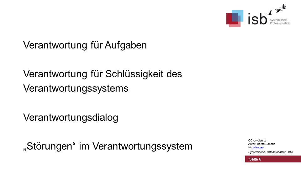 """CC-by-Lizenz, Autor: Bernd Schmid für isb-w.euisb-w.eu Systemische Professionalität 2013 Seite 7 Dysfunktionale Symbiosen Dysfunktionale symbiotische Beziehungen sind Beziehungen,  in denen Verantwortung nicht wahrgenommen  oder verschoben wird,  oder in denen das daraus entstehende Unbehagen  verschoben wird; oder  """"in denen Potenziale nicht aktiviert oder nicht entwickelt werden CC-by-Lizenz, Autor: Bernd Schmid für isb-w.euisb-w.eu Systemische Professionalität 2013"""