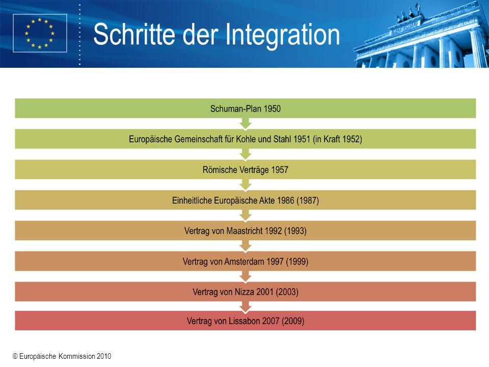 © Europäische Kommission 2010 Schritte der Integration