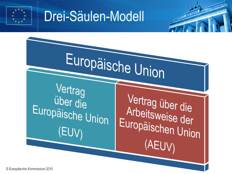 © Europäische Kommission 2010 Drei-Säulen-Modell