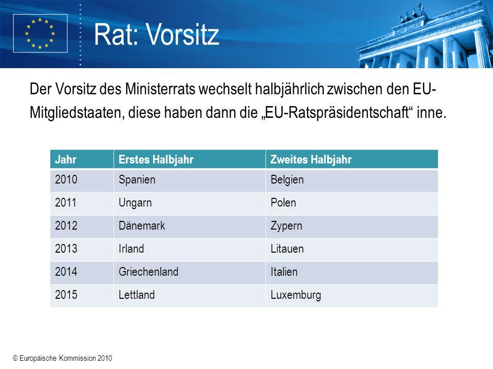 """© Europäische Kommission 2010 Rat: Vorsitz Der Vorsitz des Ministerrats wechselt halbjährlich zwischen den EU- Mitgliedstaaten, diese haben dann die """""""