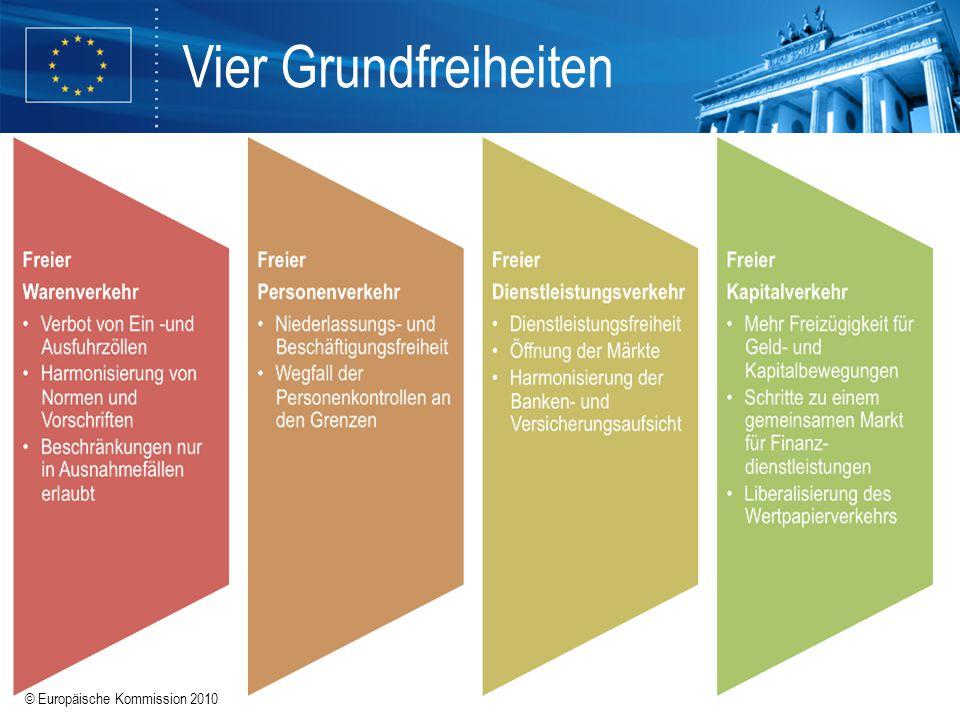 © Europäische Kommission 2010 Vier Grundfreiheiten