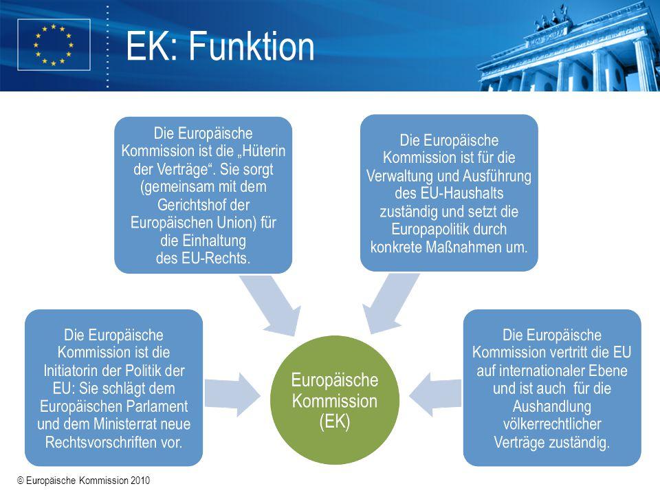 © Europäische Kommission 2010 EK: Funktion