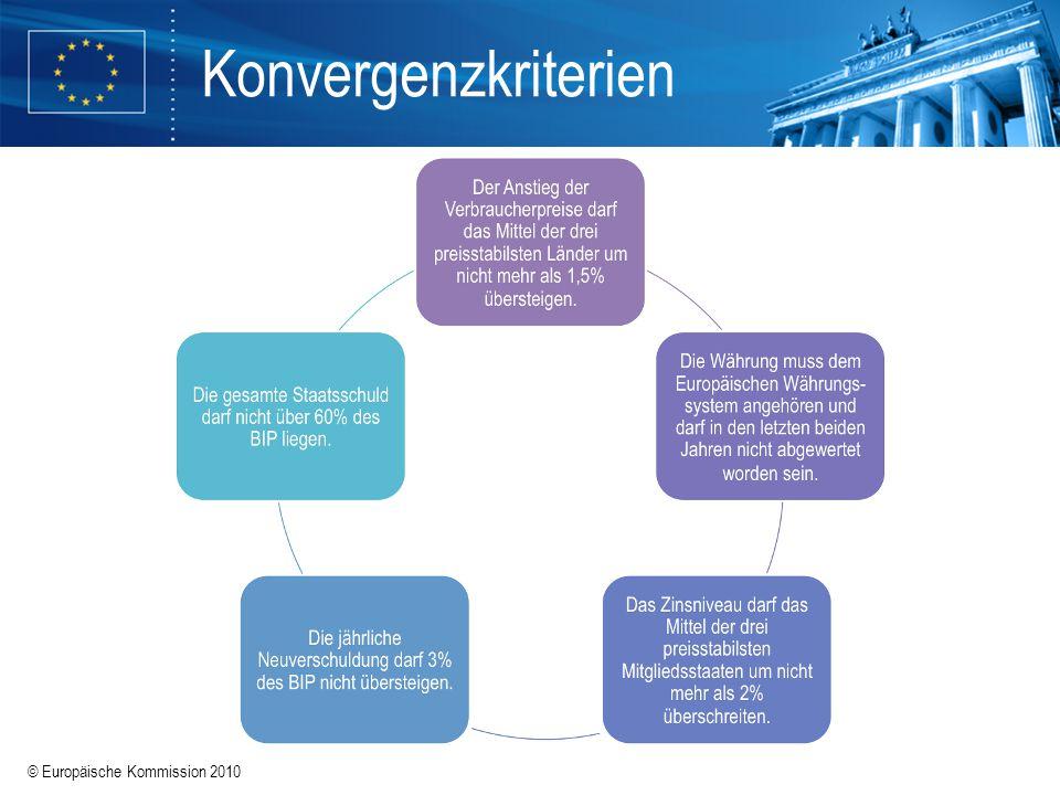 © Europäische Kommission 2010 Konvergenzkriterien