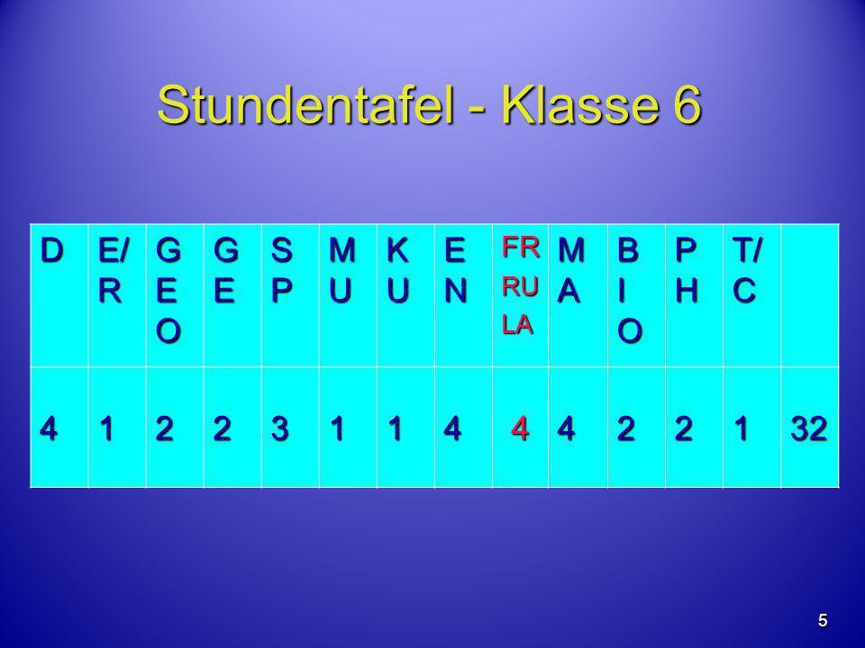 6 Stundentafel – Fremdsprachen Sekundarstufe I Klasse5678910 EN544333 2.FS-44433