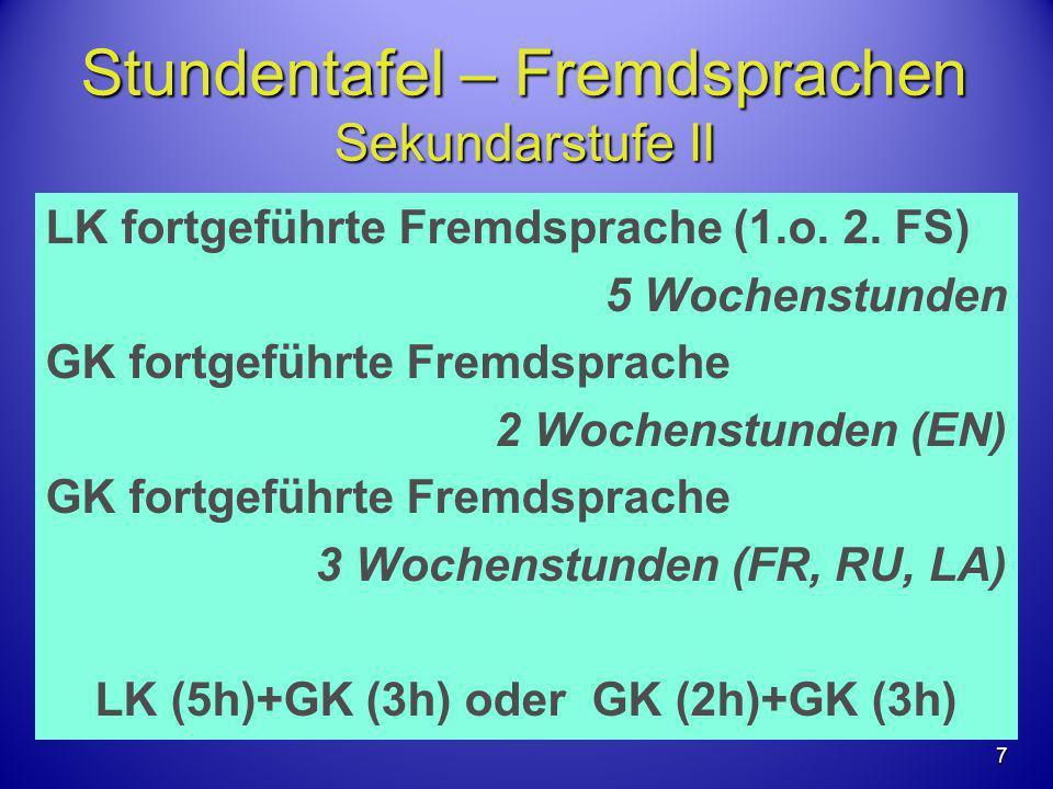Stundentafel – Fremdsprachen Sekundarstufe II LK fortgeführte Fremdsprache (1.o. 2. FS) 5 Wochenstunden GK fortgeführte Fremdsprache 2 Wochenstunden (
