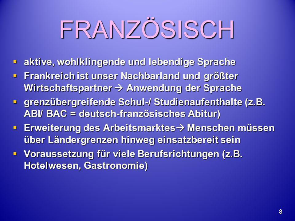 FRANZÖSISCH Aufbau Kl.6/ 7 Anfängerkurs Kl.