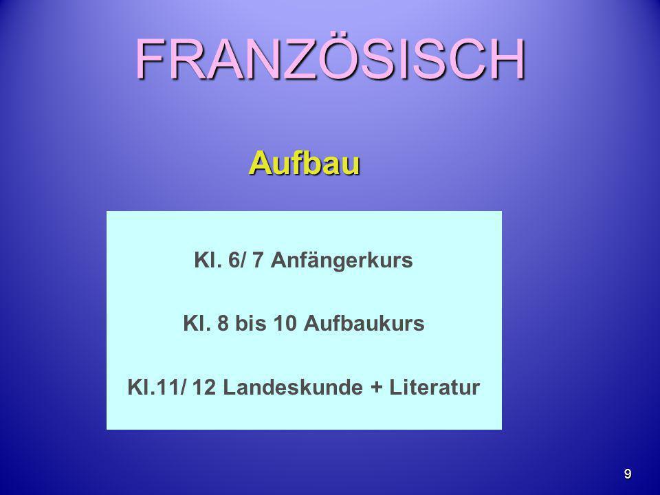 FRANZÖSISCH Aufbau Kl. 6/ 7 Anfängerkurs Kl. 8 bis 10 Aufbaukurs Kl.11/ 12 Landeskunde + Literatur 9