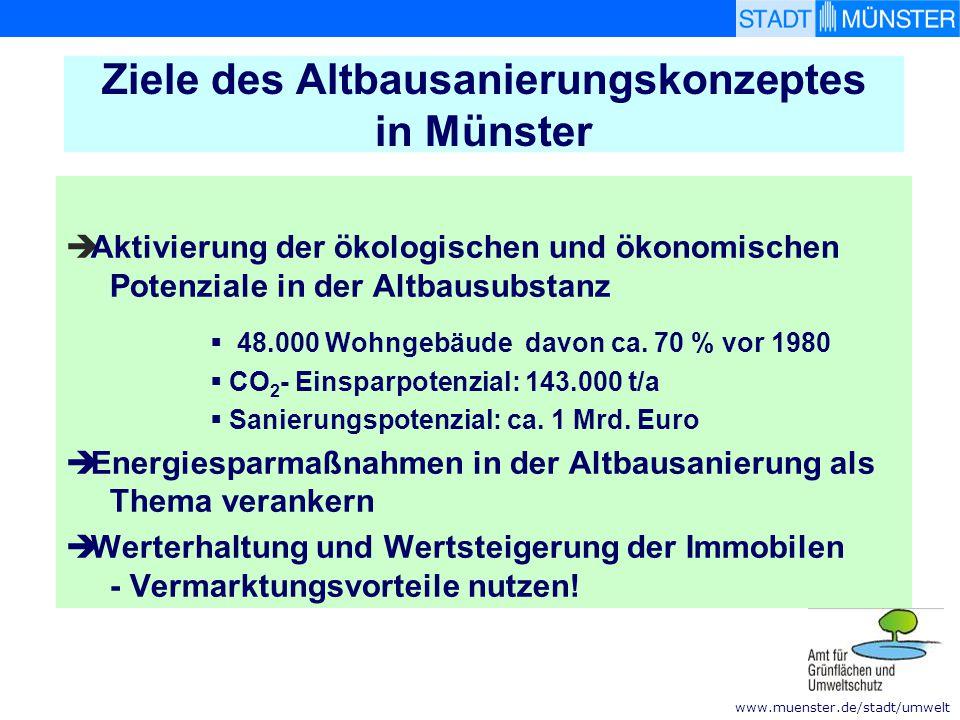 www.muenster.de/stadt/umwelt  Aktivierung der ökologischen und ökonomischen Potenziale in der Altbausubstanz  48.000 Wohngebäude davon ca. 70 % vor
