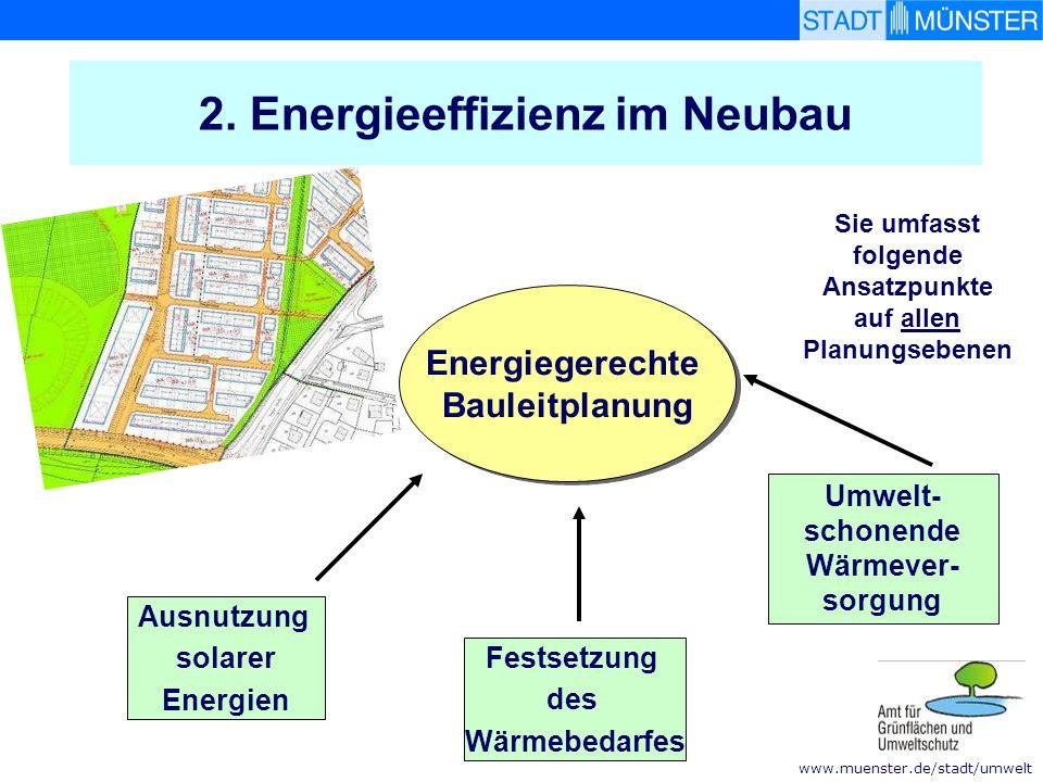 www.muenster.de/stadt/umwelt Niedrigenergiehaus-Standard seit 1997 Nicht nur ein Wirtschaftsfaktor für das Handwerk sondern auch ein Markenzeichen für die gute Qualität der Bausubstanz in der Stadt 2/3 aller Neubauten in Münster sind Niedrigenergiehäuser (bis 2006 ca.