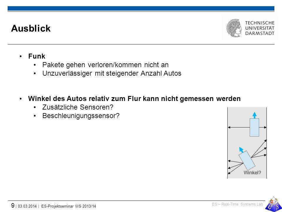 ES – Real-Time Systems Lab 9 | 03.03.2014 | ES-Projektseminar WS 2013/14 Ausblick Funk Pakete gehen verloren/kommen nicht an Unzuverlässiger mit steigender Anzahl Autos Winkel des Autos relativ zum Flur kann nicht gemessen werden Zusätzliche Sensoren.