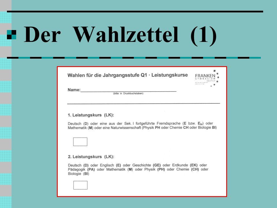 Der Wahlzettel (1)
