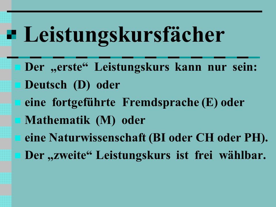 """Leistungskursfächer Der """"erste Leistungskurs kann nur sein: Deutsch (D) oder eine fortgeführte Fremdsprache (E) oder Mathematik (M) oder eine Naturwissenschaft (BI oder CH oder PH)."""