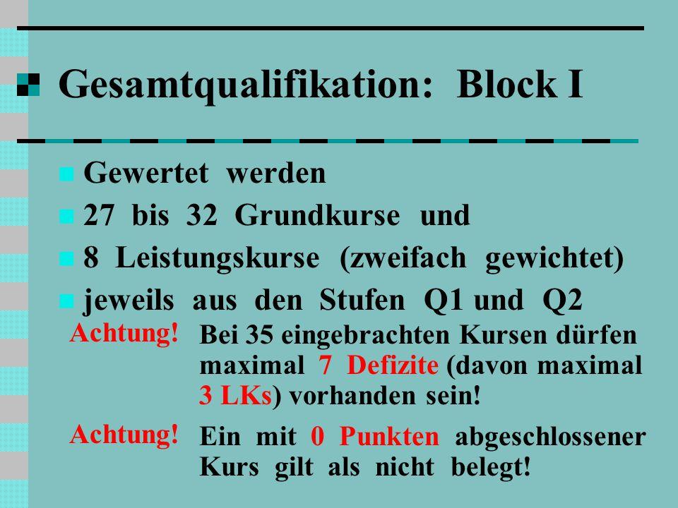 Gesamtqualifikation: Block I Gewertet werden 27 bis 32 Grundkurse und 8 Leistungskurse (zweifach gewichtet) jeweils aus den Stufen Q1 und Q2 Achtung.