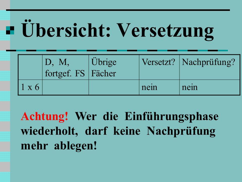 Übersicht: Versetzung D, M, fortgef.FS Übrige Fächer Versetzt?Nachprüfung.