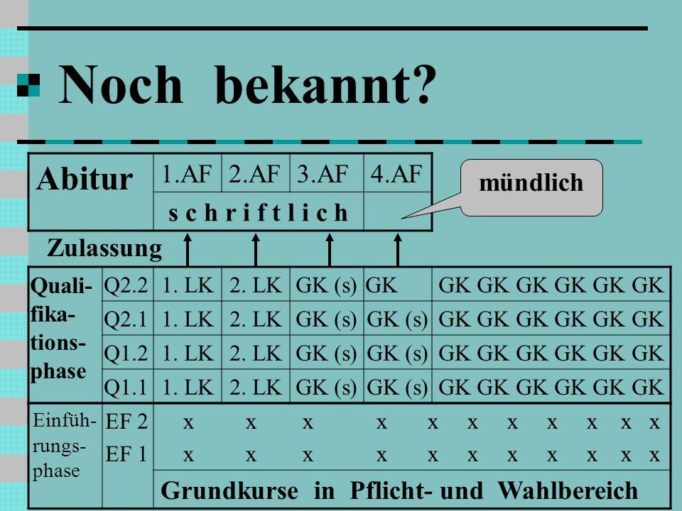 Klausuren von Q1.1 bis Q2.1 je 2 Klausuren pro Halbjahr in Deutsch, Mathematik, einer Fremdsprache, auf jeden Fall in Spanisch, im Schwerpunktfach in den vier Abiturfächern: 2 Leistungskurse (1.