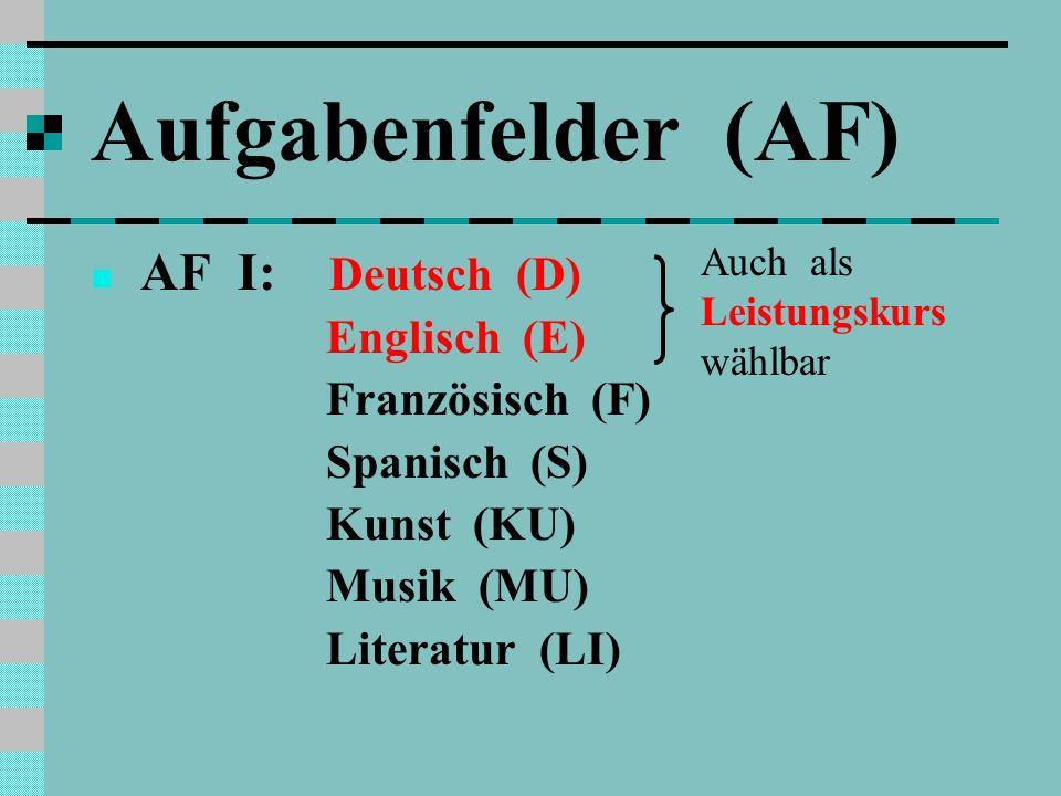 Aufgabenfelder (AF) AF I: Deutsch (D) Englisch (E) Französisch (F) Spanisch (S) Kunst (KU) Musik (MU) Literatur (LI) Auch als Leistungskurs wählbar