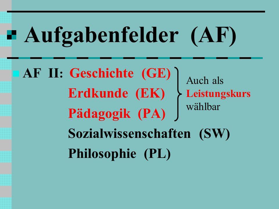 Aufgabenfelder (AF) AF III: Mathematik (M) Biologie (BI) Physik (PH) Chemie (CH) Informatik (IF) Auch als Leistungskurs wählbar