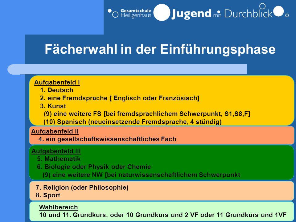 Fächerwahl in der Einführungsphase Aufgabenfeld I 1. Deutsch 2. eine Fremdsprache [ Englisch oder Französisch] 3. Kunst (9) eine weitere FS [bei fremd