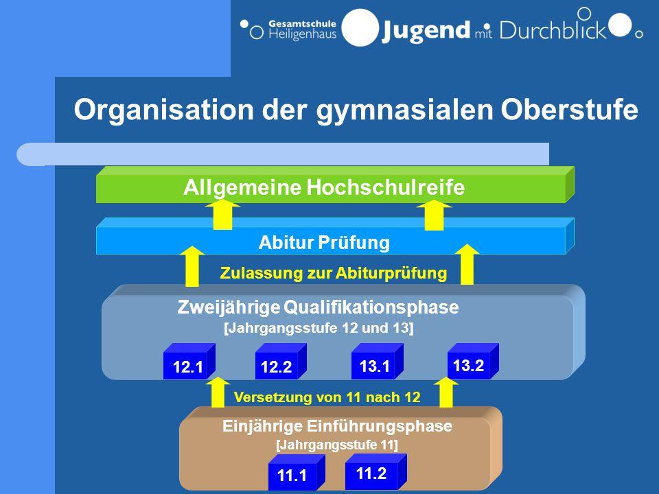 Einjährige Einführungsphase [Jahrgangsstufe 11] Organisation der gymnasialen Oberstufe Zweijährige Qualifikationsphase [Jahrgangsstufe 12 und 13] Allg