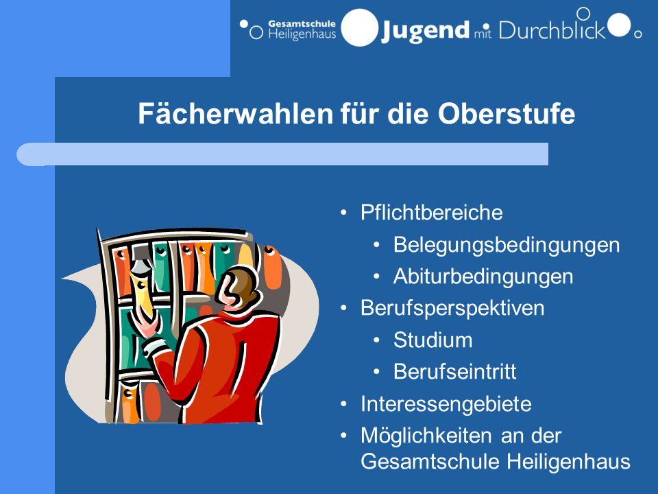 Und so können Sie / könnt ihr uns erreichen: Gesamtschule Heiligenhaus, Hülsbecker Str.