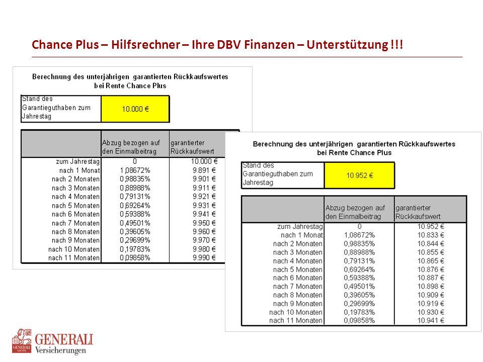 Chance Plus – Hilfsrechner – Ihre DBV Finanzen – Unterstützung !!!