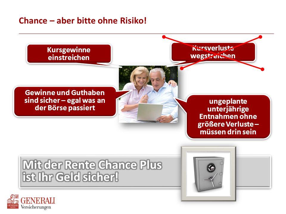 Chance Plus 10.000 € 1 Jahr Welches Risiko geht der Kunde bei der Rente Chance Plus ein.