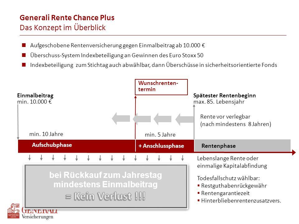 Generali Rente Chance Plus Gewinne werden gesichert + 5 Jahre Anschlussphase 10 Jahre Aufschubphase Einmalbeitrag 50.000 € Verrentungskapital ca.