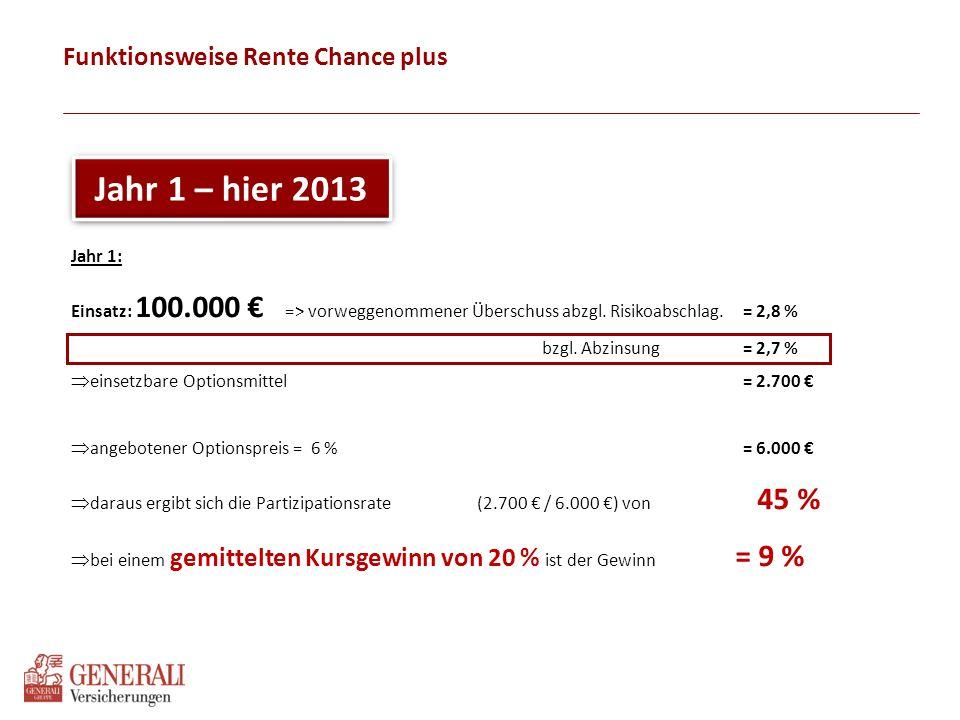 8 Funktionsweise Rente Chance plus Jahr 1: Einsatz: 100.000 € => vorweggenommener Überschuss abzgl. Risikoabschlag. = 2,8 % bzgl. Abzinsung = 2,7 % 